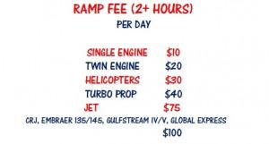 Ramp Fees